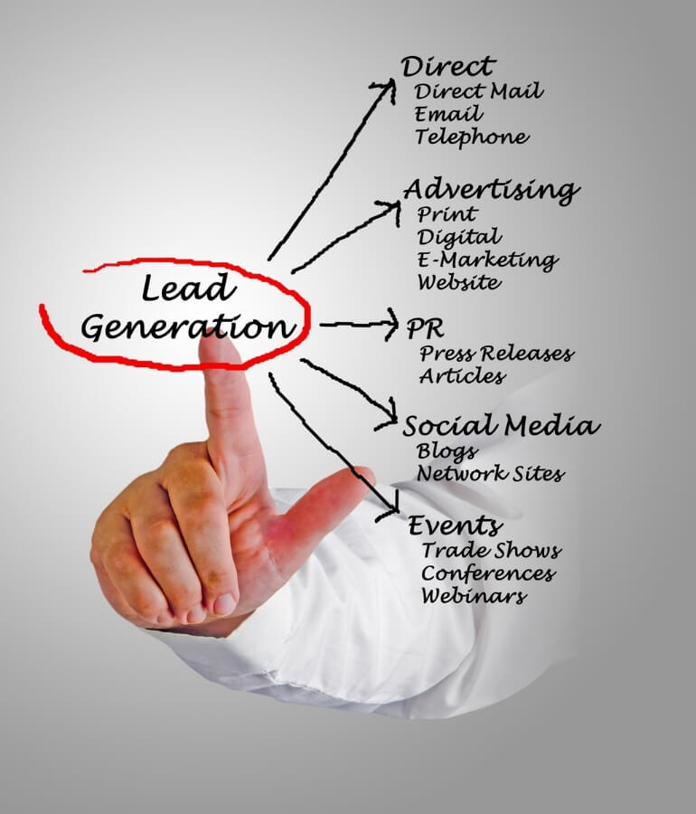 Lead Generation Traditional Vs Today